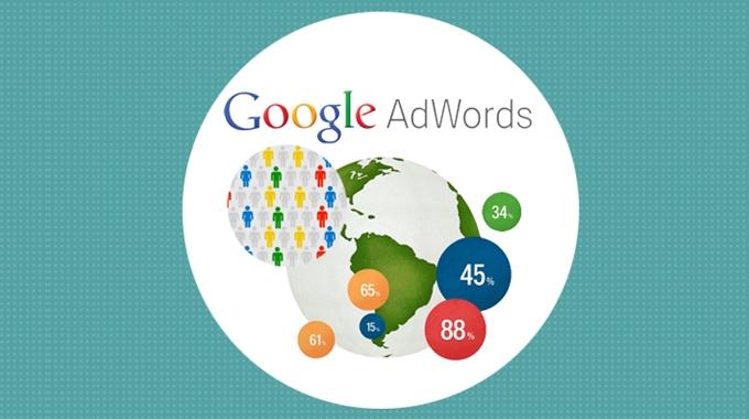 Quais as vantagens do Google Adwords?