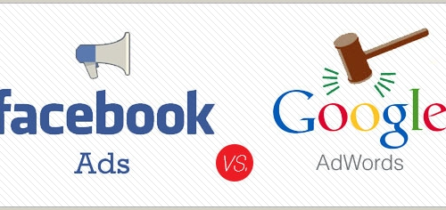 Onde anunciar: Google AdWords ou Facebook Ads?